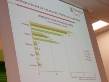 """Elternabend zum Thema """"Schöne neue Datenwelt – Chancen, Fallen und Gefahren sozialer Netzwerke"""""""